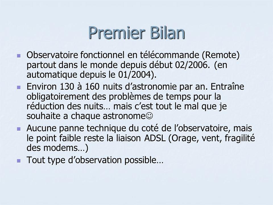 Premier Bilan Observatoire fonctionnel en télécommande (Remote) partout dans le monde depuis début 02/2006. (en automatique depuis le 01/2004).