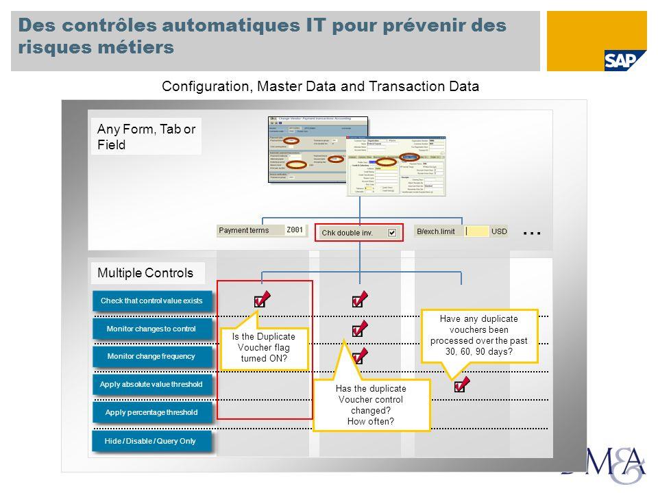 Des contrôles automatiques IT pour prévenir des risques métiers