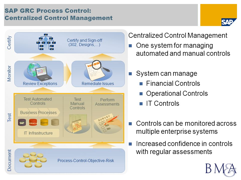 SAP GRC Process Control: Centralized Control Management