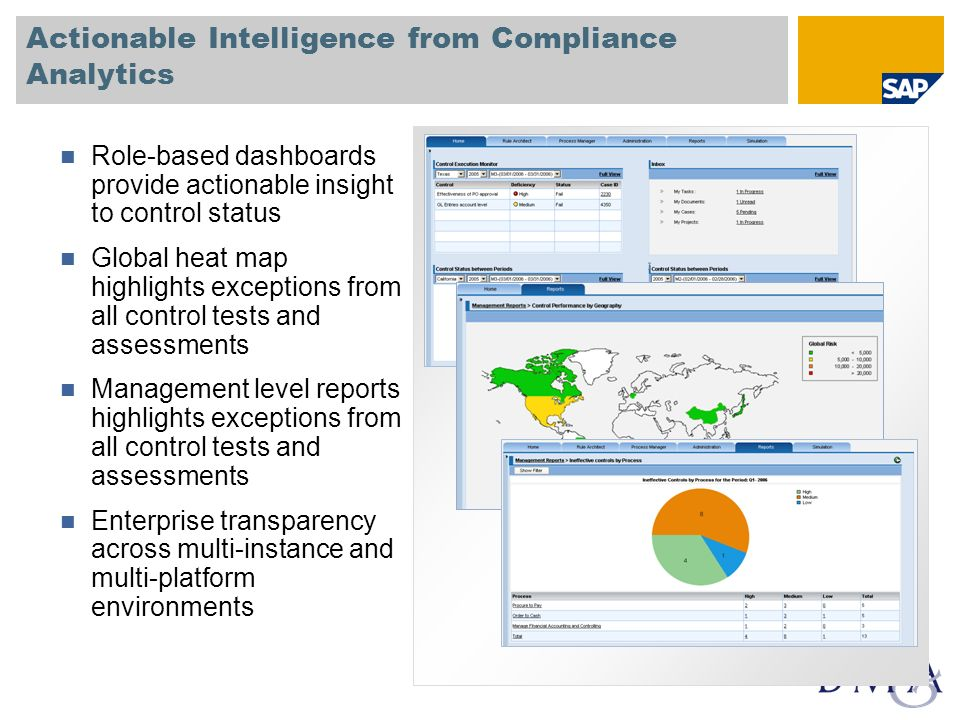Actionable Intelligence from Compliance Analytics