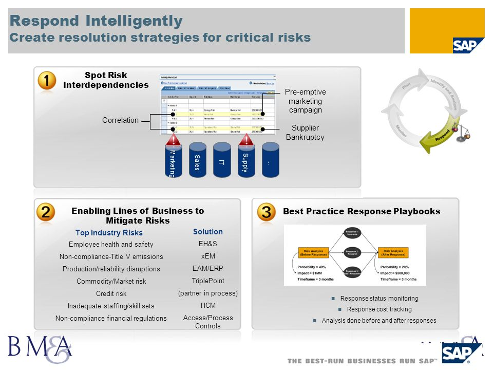 Respond Intelligently Create resolution strategies for critical risks