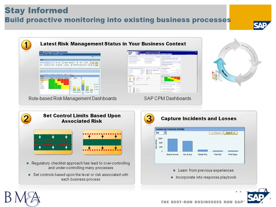 Stay Informed Build proactive monitoring into existing business processes