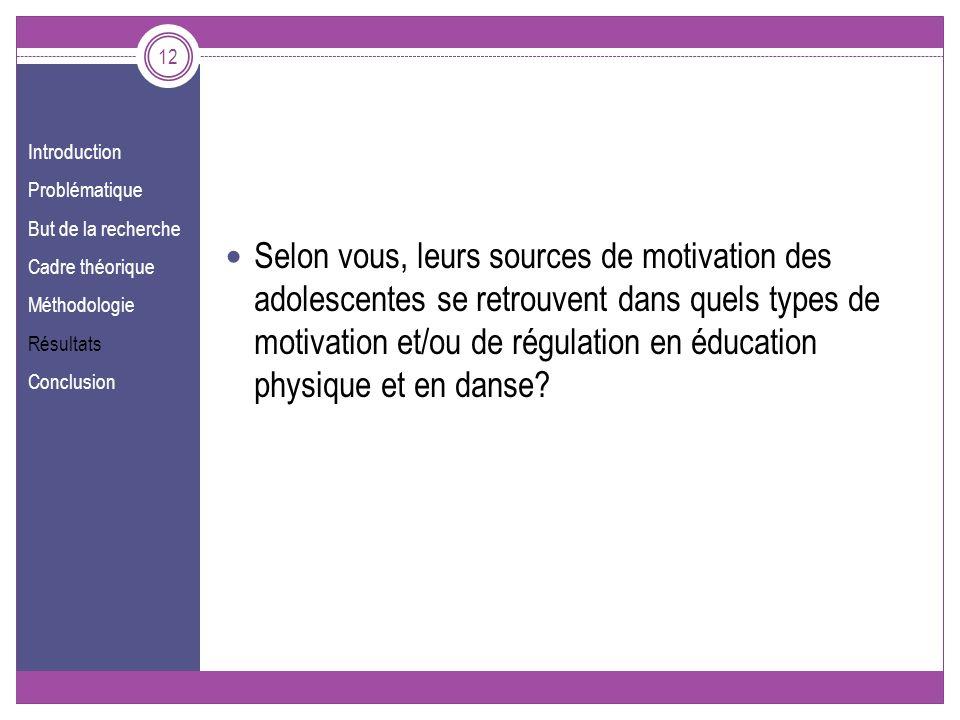 Selon vous, leurs sources de motivation des adolescentes se retrouvent dans quels types de motivation et/ou de régulation en éducation physique et en danse