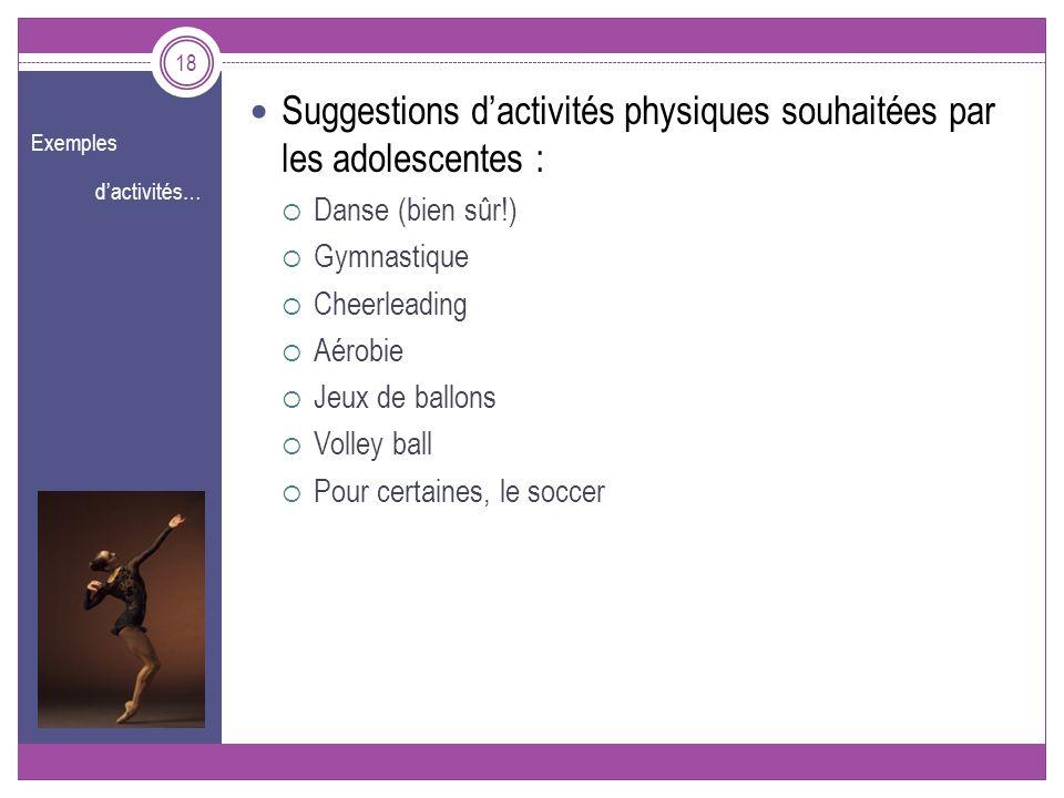 Suggestions d'activités physiques souhaitées par les adolescentes :