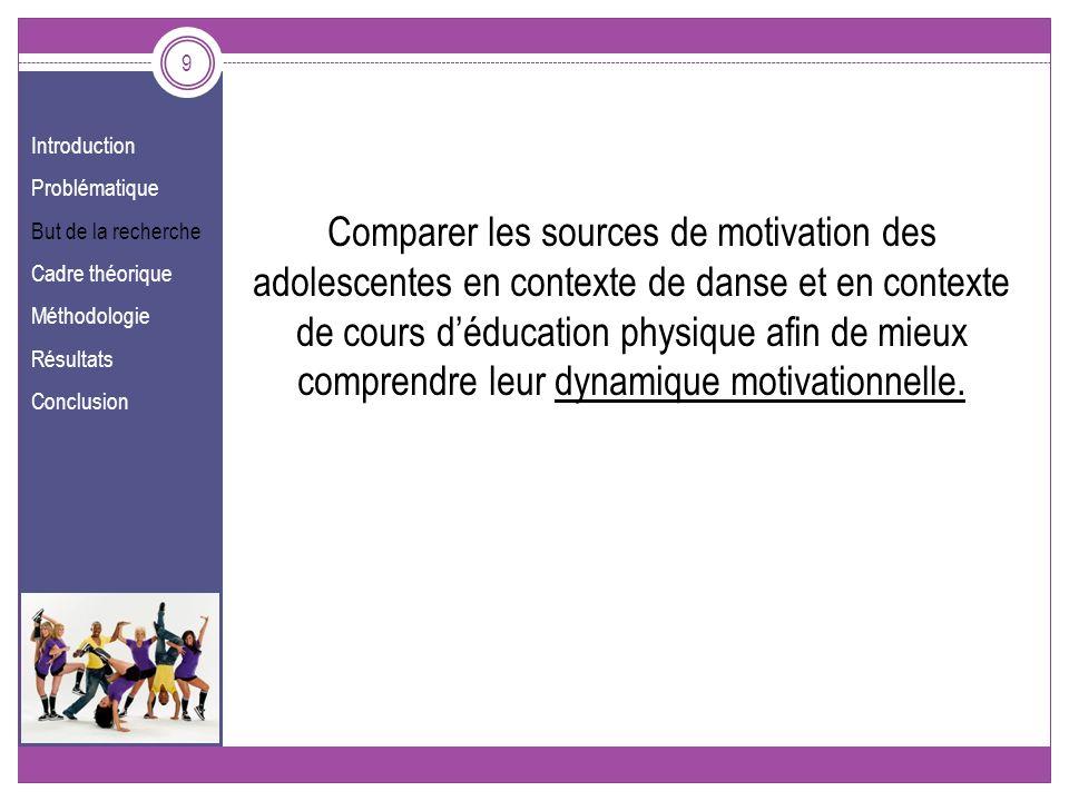 Comparer les sources de motivation des adolescentes en contexte de danse et en contexte de cours d'éducation physique afin de mieux comprendre leur dynamique motivationnelle.