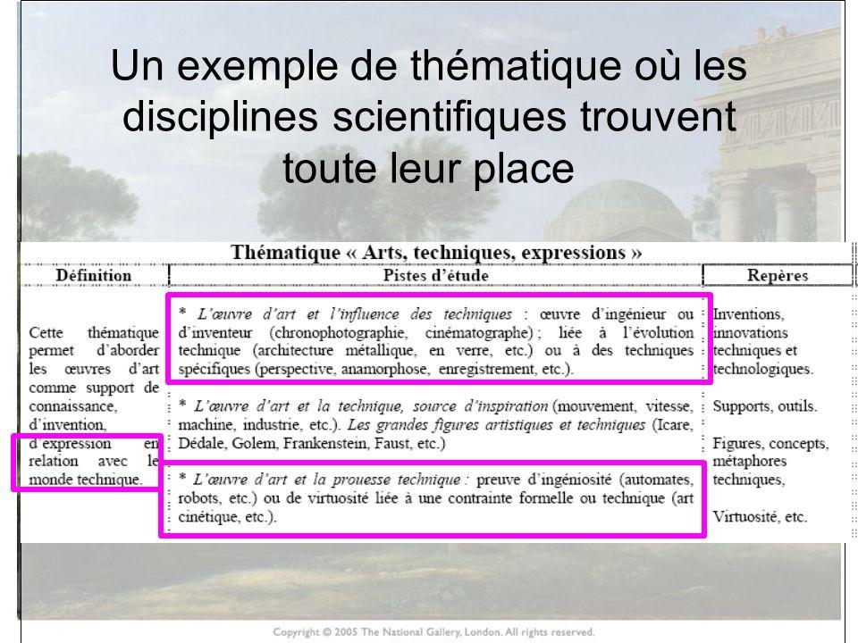 Un exemple de thématique où les disciplines scientifiques trouvent