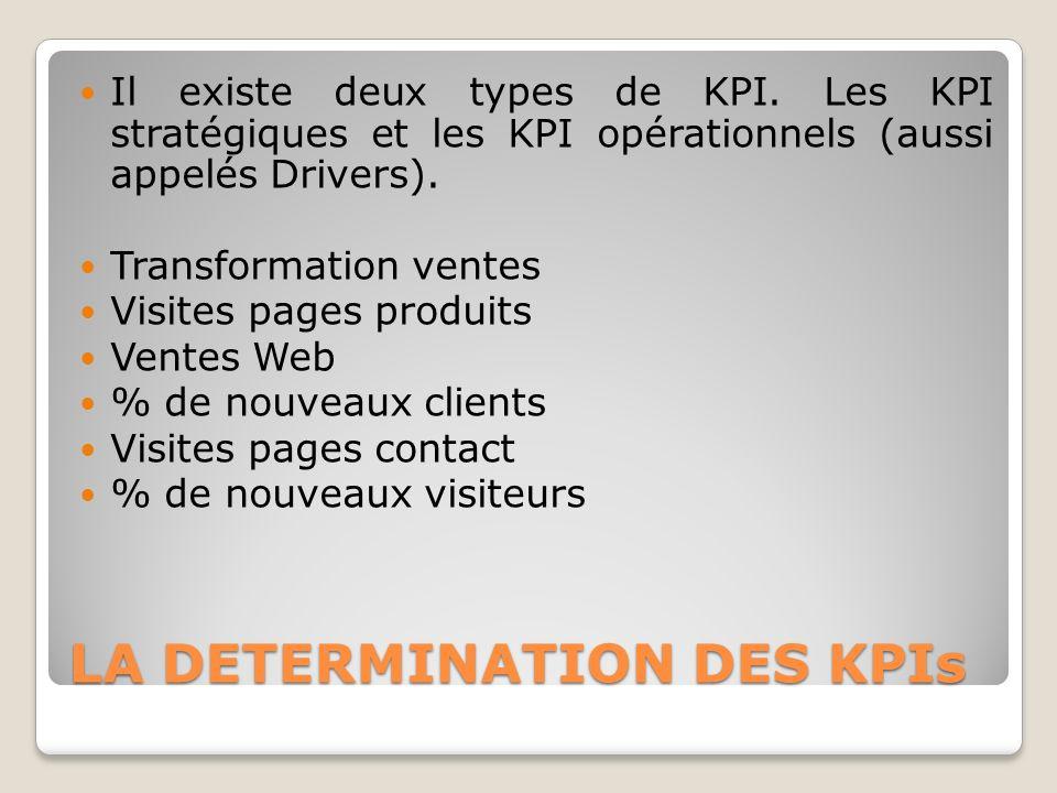 LA DETERMINATION DES KPIs