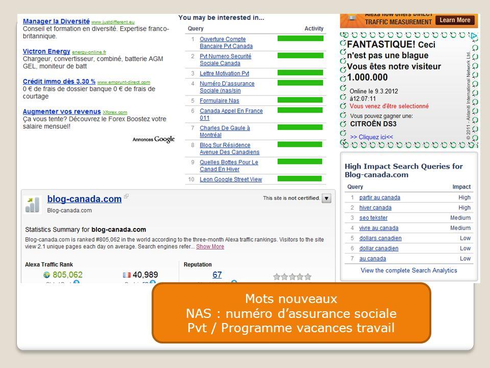 NAS : numéro d'assurance sociale Pvt / Programme vacances travail
