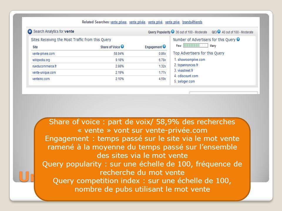 Share of voice : part de voix/ 58,9% des recherches « vente » vont sur vente-privée.com