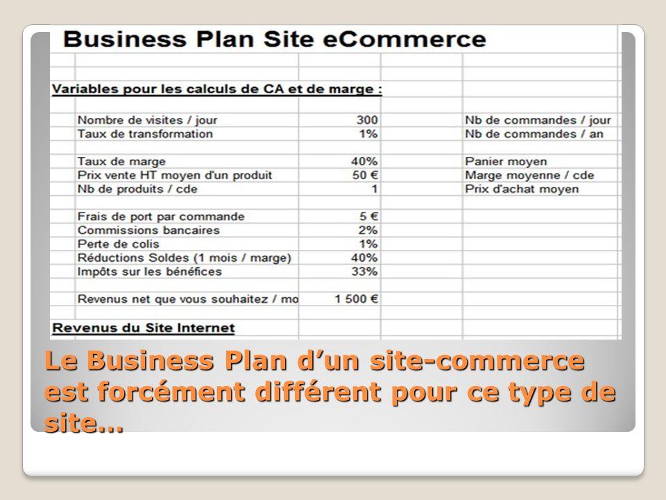 Le Business Plan d'un site-commerce est forcément différent pour ce type de site…