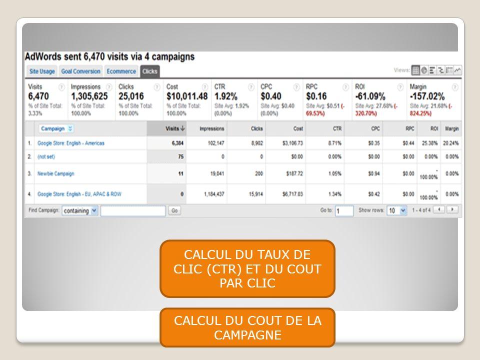 CALCUL DU TAUX DE CLIC (CTR) ET DU COUT PAR CLIC