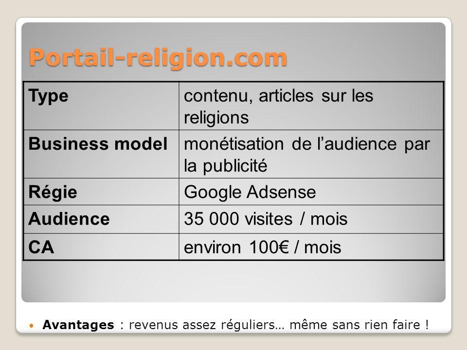 Portail-religion.com Type contenu, articles sur les religions