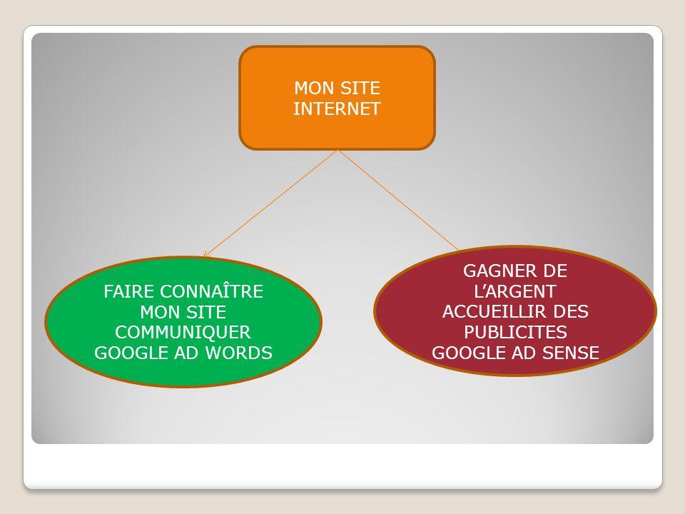 GAGNER DE L'ARGENT ACCUEILLIR DES PUBLICITES