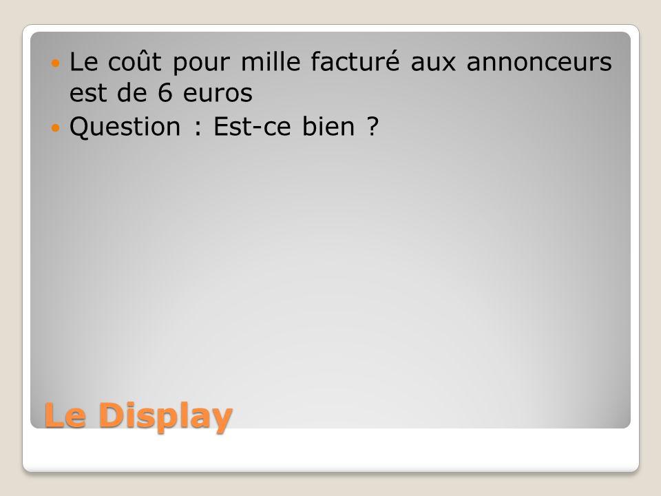Le Display Le coût pour mille facturé aux annonceurs est de 6 euros