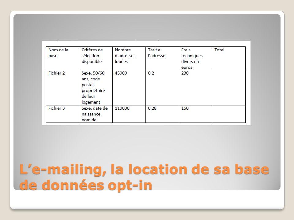 L'e-mailing, la location de sa base de données opt-in