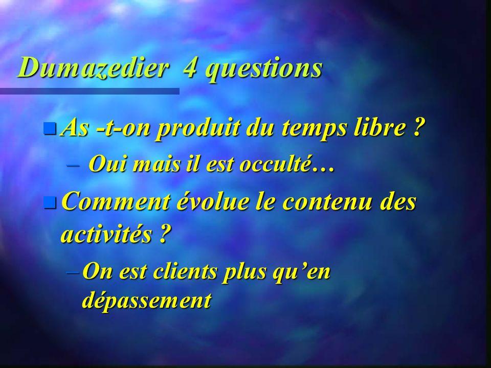 Dumazedier 4 questions As -t-on produit du temps libre