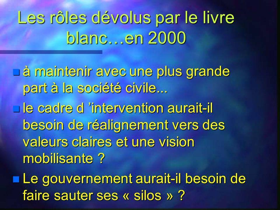 Les rôles dévolus par le livre blanc…en 2000