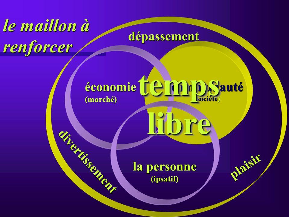 temps libre le maillon à renforcer dépassement économie communauté