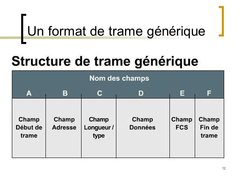 Un format de trame générique