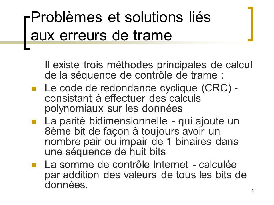 Problèmes et solutions liés aux erreurs de trame