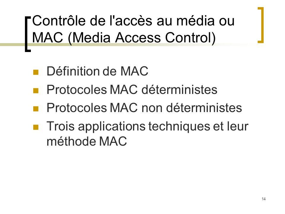 Contrôle de l accès au média ou MAC (Media Access Control)