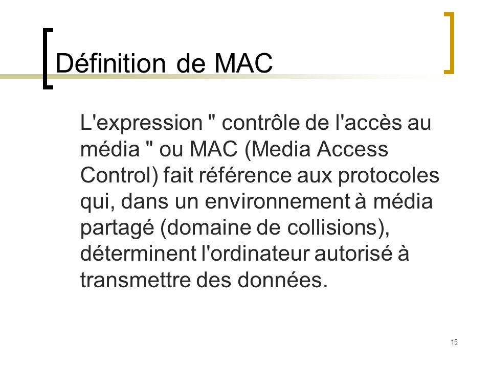 Définition de MAC