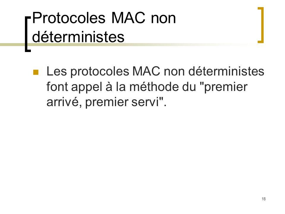 Protocoles MAC non déterministes
