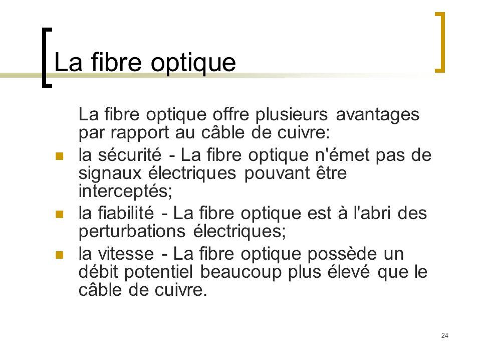 La fibre optique La fibre optique offre plusieurs avantages par rapport au câble de cuivre: