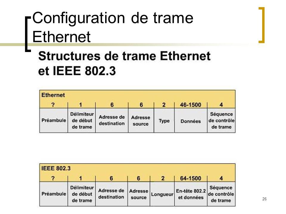 Configuration de trame Ethernet