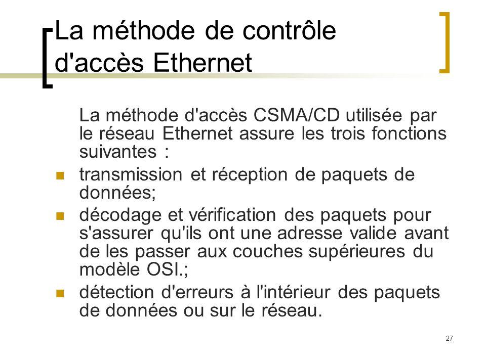 La méthode de contrôle d accès Ethernet