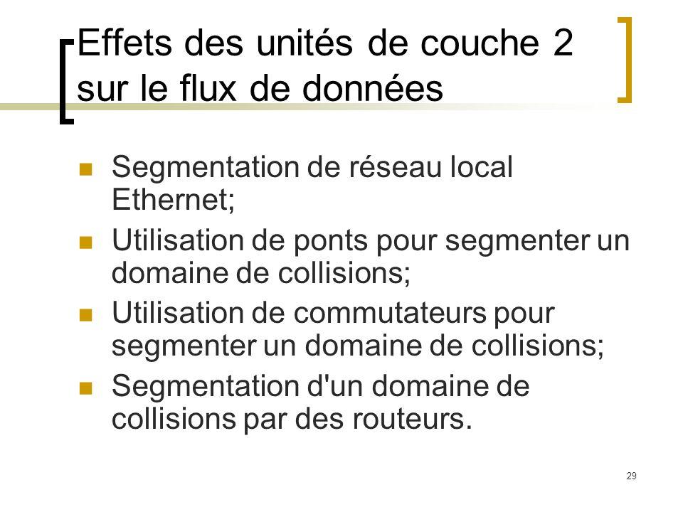 Effets des unités de couche 2 sur le flux de données
