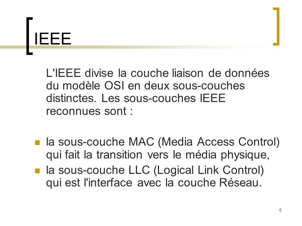IEEE L IEEE divise la couche liaison de données du modèle OSI en deux sous-couches distinctes. Les sous-couches IEEE reconnues sont :