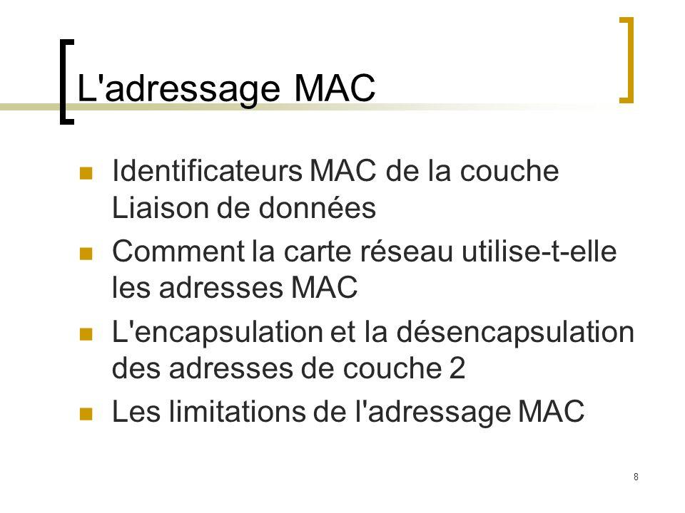 L adressage MAC Identificateurs MAC de la couche Liaison de données