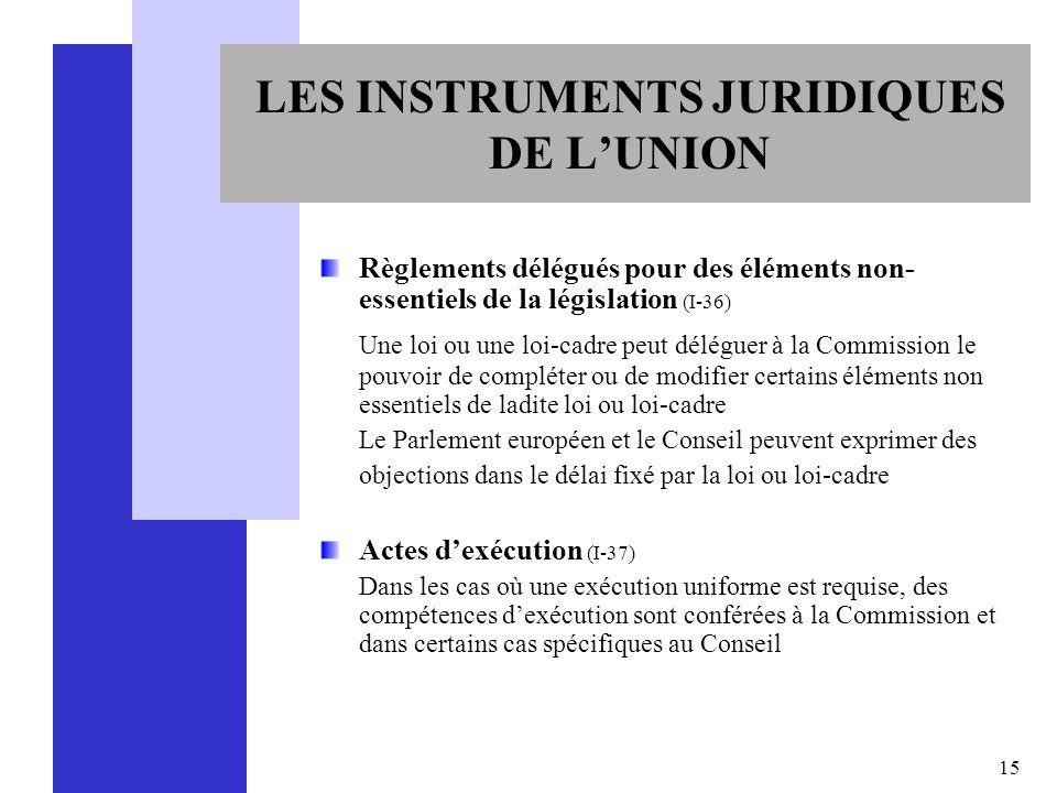 LES INSTRUMENTS JURIDIQUES DE L'UNION