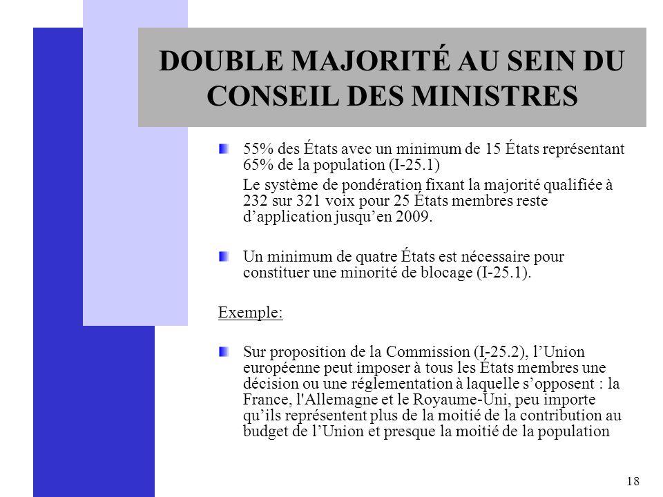 DOUBLE MAJORITÉ AU SEIN DU CONSEIL DES MINISTRES
