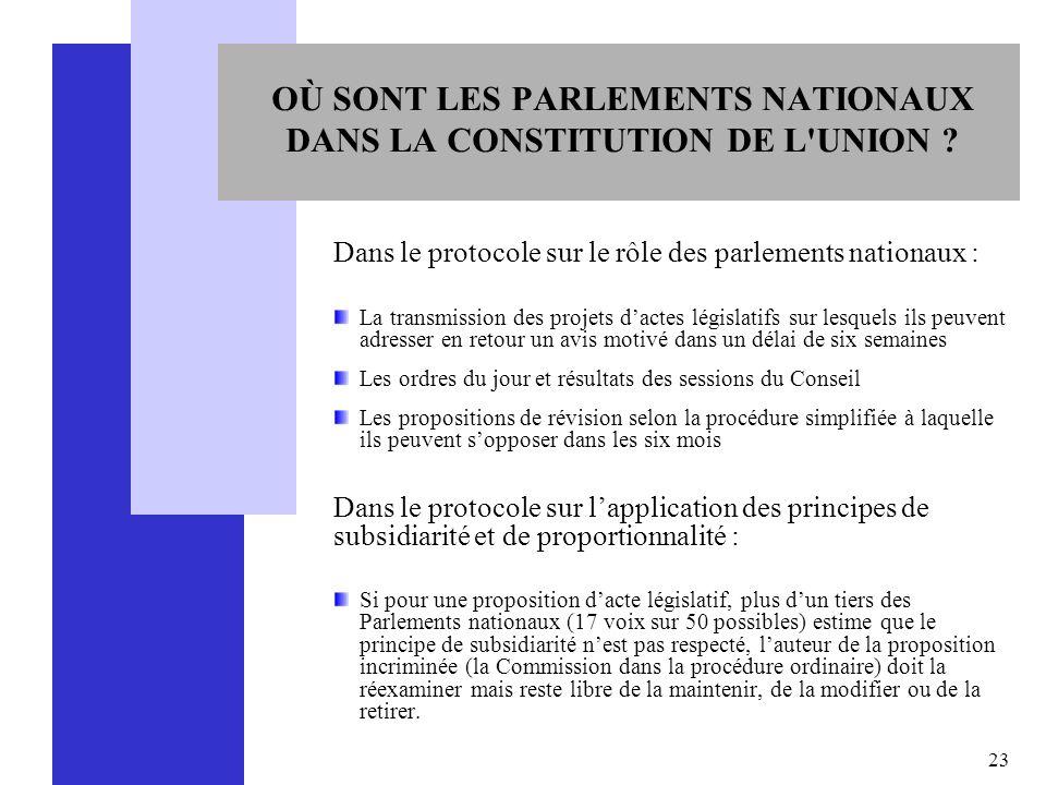 OÙ SONT LES PARLEMENTS NATIONAUX DANS LA CONSTITUTION DE L UNION