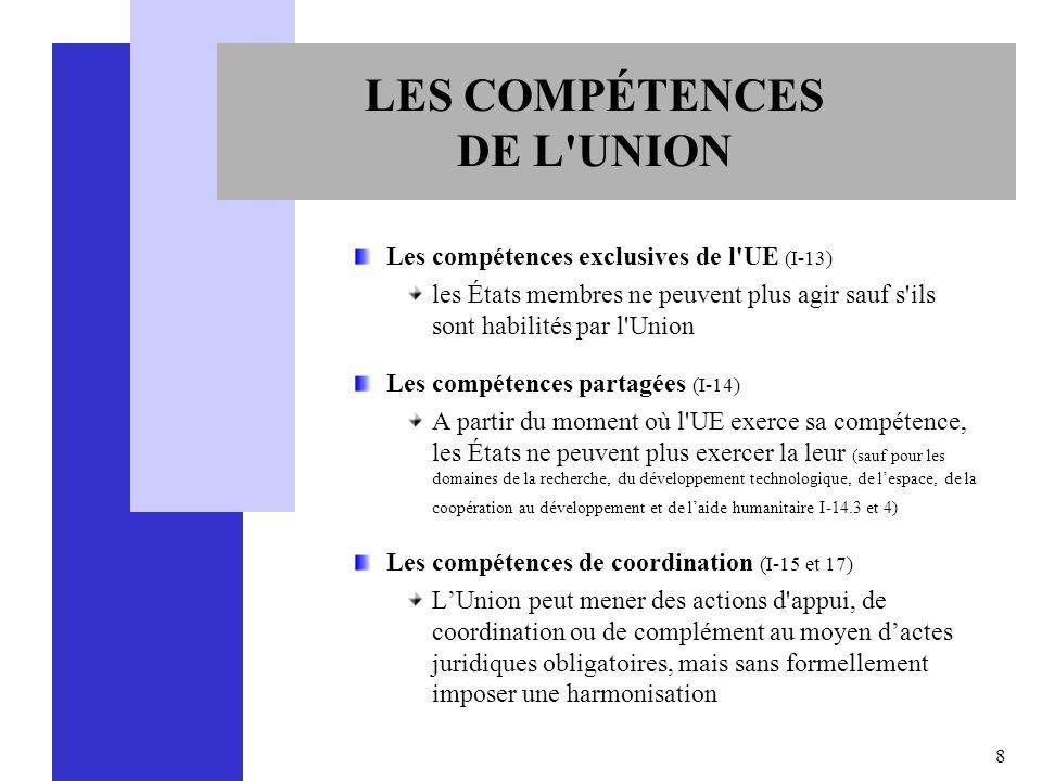 LES COMPÉTENCES DE L UNION