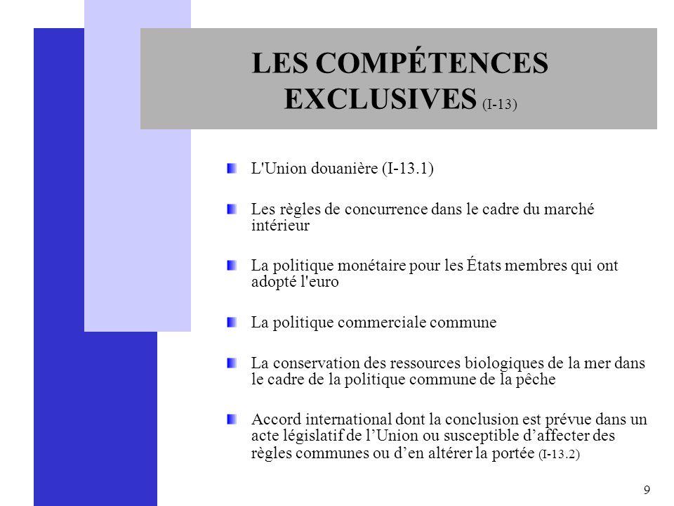 LES COMPÉTENCES EXCLUSIVES (I-13)