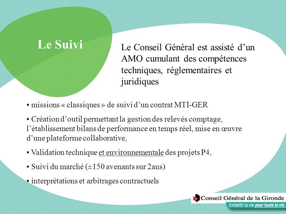 Le SuiviLe Conseil Général est assisté d'un AMO cumulant des compétences techniques, réglementaires et juridiques.