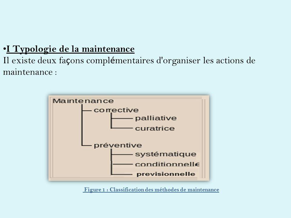 cours de maintenance des ordinateurs pdf