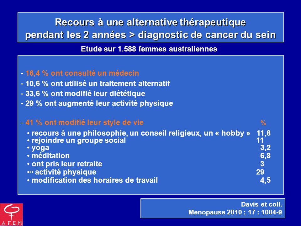 Recours à une alternative thérapeutique