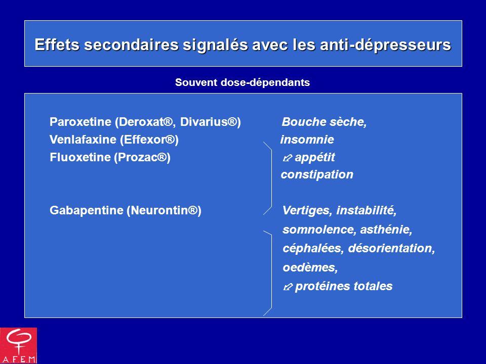 Effets secondaires signalés avec les anti-dépresseurs