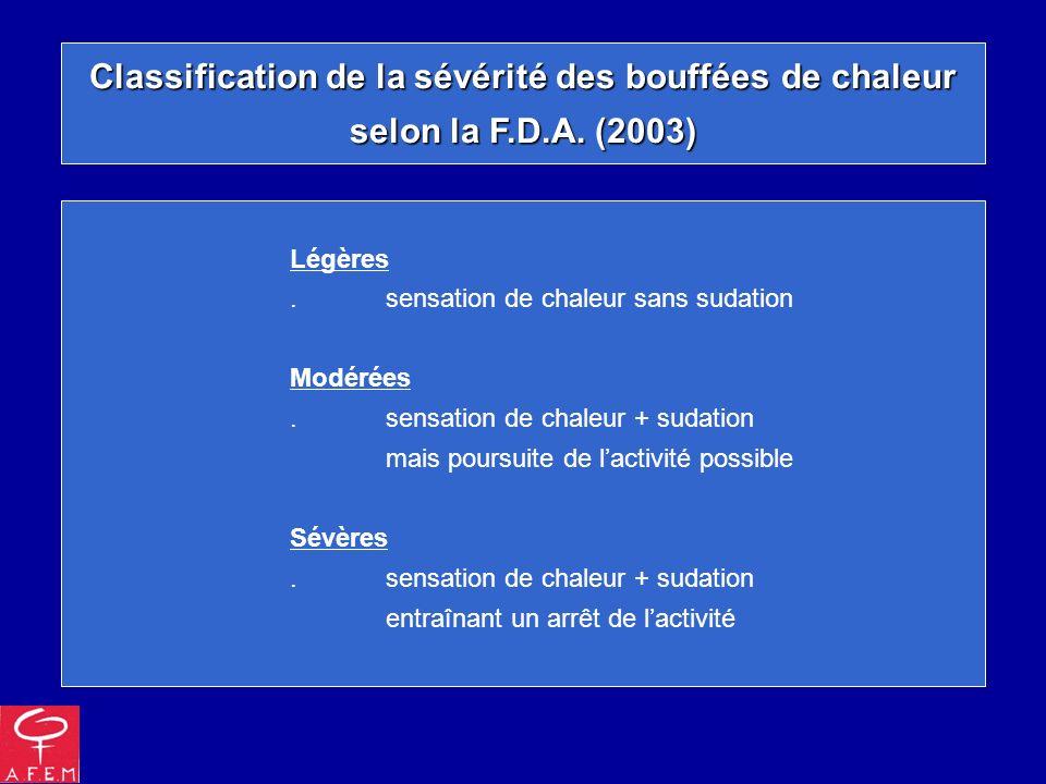Classification de la sévérité des bouffées de chaleur