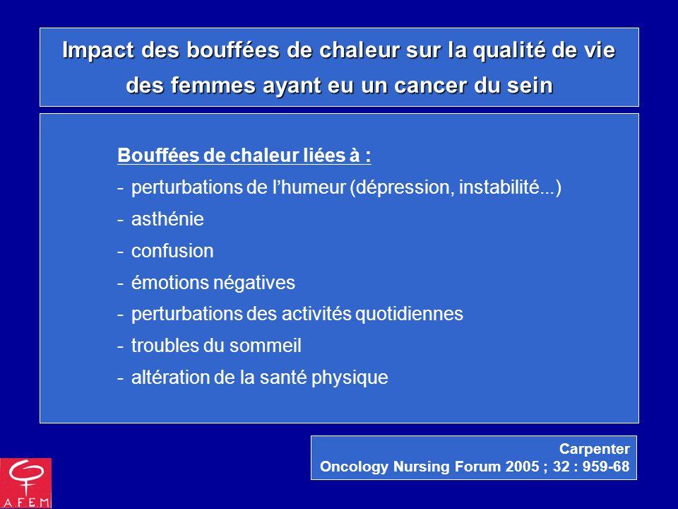 Impact des bouffées de chaleur sur la qualité de vie des femmes ayant eu un cancer du sein