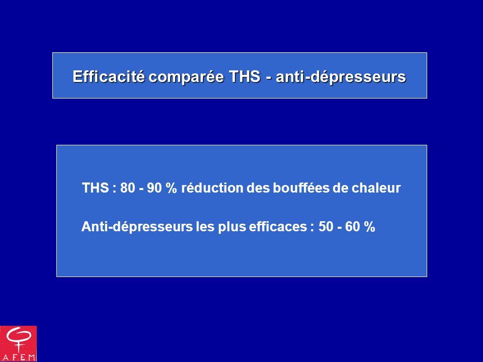 Efficacité comparée THS - anti-dépresseurs