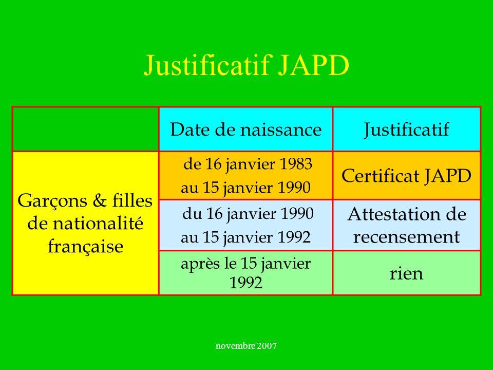Justificatif JAPD Date de naissance Justificatif