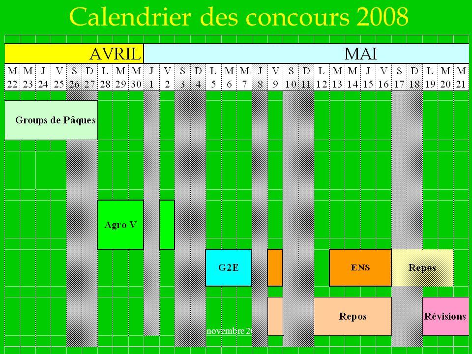 Calendrier des concours 2008