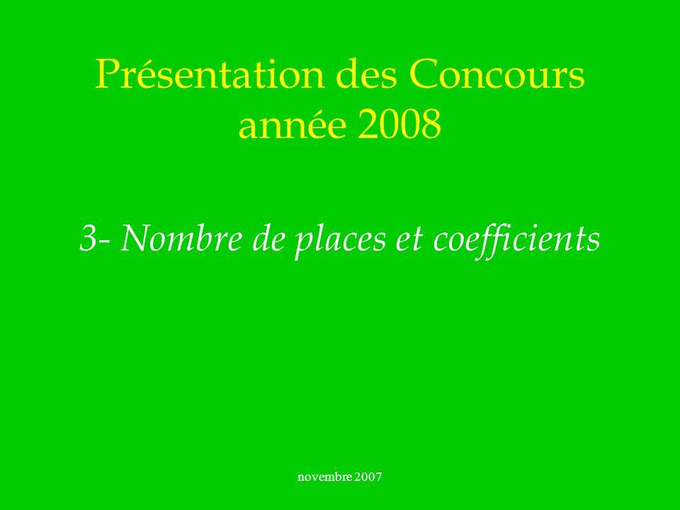 Présentation des Concours année 2008