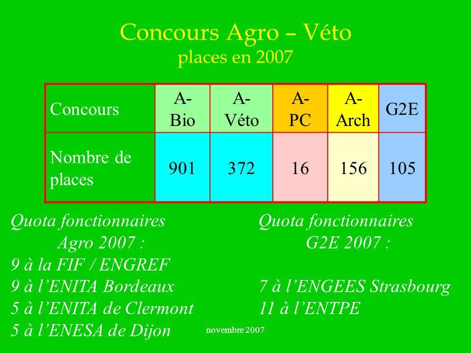 Concours Agro – Véto places en 2007