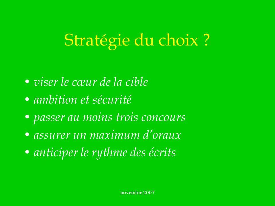 Stratégie du choix viser le cœur de la cible ambition et sécurité